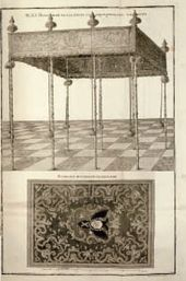 Ivan SOKOLOV. No 25. Portable Canopy. Plafond of the Portable Canopy. 1743-1744