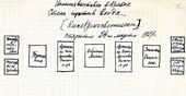 Plan of icons mounting made by Igor Grabar for the exhibition in Cologne. March 1929