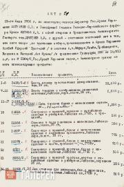 Акт выдачи 1930 г.