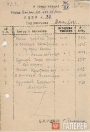 Спецификация на вал № 1 (ящик № 88) с эвакуированными картинами В.М. Васнецова,