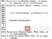"""Estate of Alexei Yershov indicated on p. 157 of the Index to """"Khotev's Moscow"""