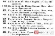 Владения В.М. Коровиной, обозначенные на с. 160  «Алфавитного указателя» к Хотев