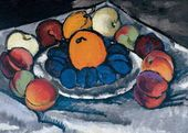 Ilya Mashkov. Still Life. Fruit on a Tray. 1910