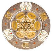 Passover Seder Dish with Images of Magen David, Menorah, Ten Commandments on the Tables of the Law