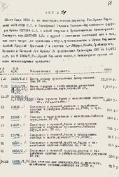Withdrawal records. 1930 г.