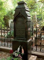Памятник на могиле И.И.Левитана на Новодевичьем кладбище в Москве